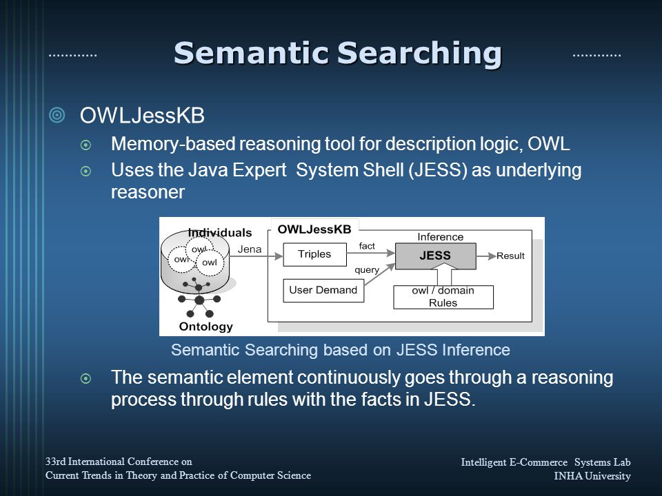 Intelligent E-Commerce Systems Lab INHA University 33rd International Conference on Current Trends in Theory and Practice of Computer Science Semantic Searching  OWLJessKB  Memory-based reasoning tool for description logic, OWL  Uses the Java Expert System Shell (JESS) as underlying reasoner  The semantic element continuously goes through a reasoning process through rules with the facts in JESS.