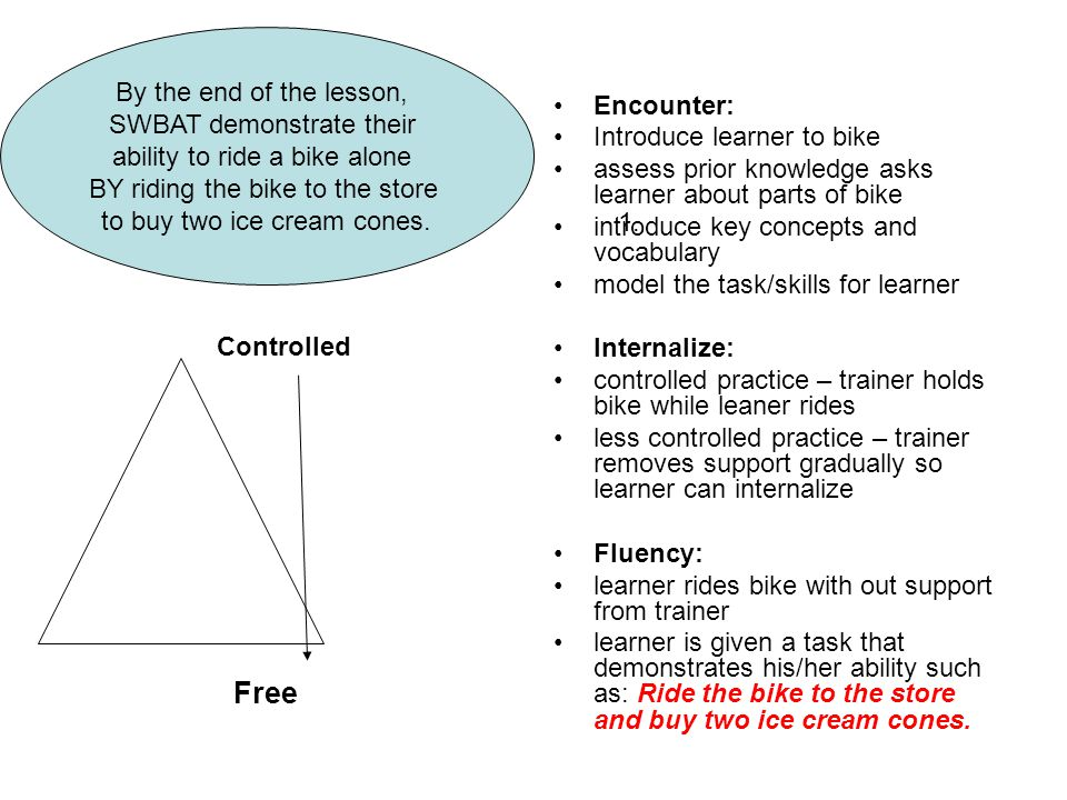 Encounter: Introduce learner to bike assess prior knowledge asks learner about parts of bike introduce key concepts and vocabulary model the task/skills for learner Internalize: controlled practice – trainer holds bike while leaner rides less controlled practice – trainer removes support gradually so learner can internalize Fluency: learner rides bike with out support from trainer learner is given a task that demonstrates his/her ability such as: Ride the bike to the store and buy two ice cream cones.