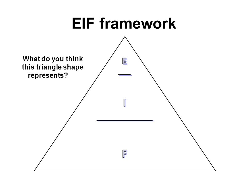 EIF framework What do you think this triangle shape represents?