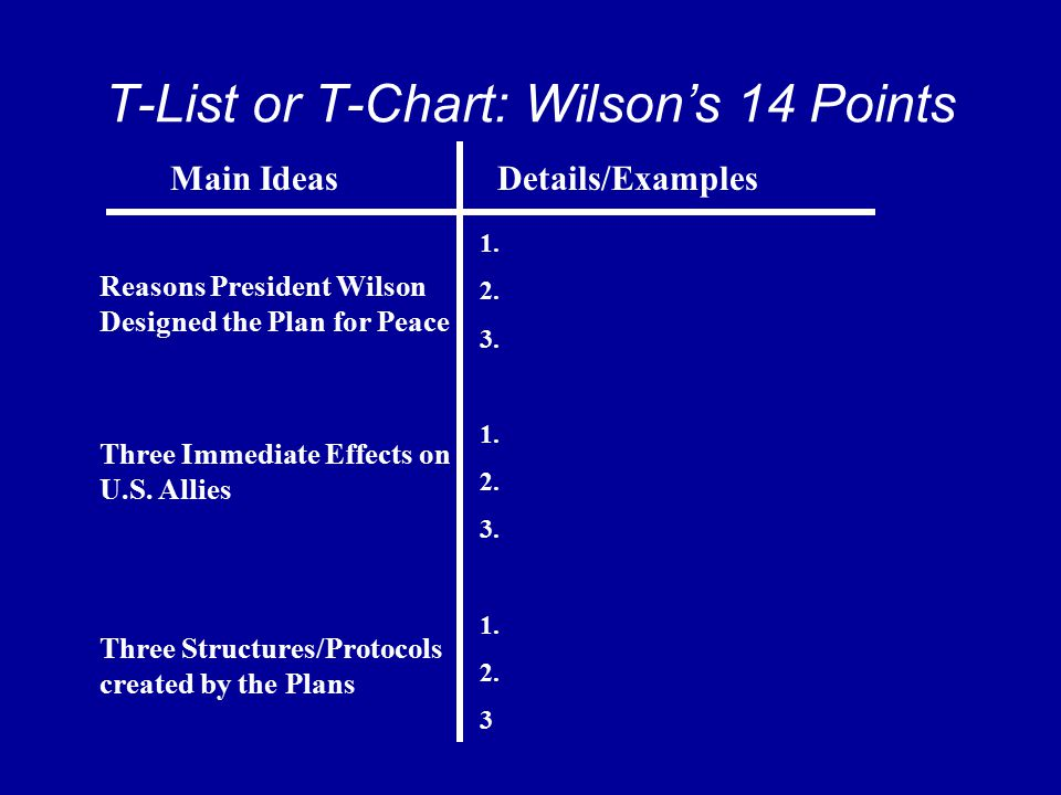 T-List or T-Chart: Wilson's 14 Points Reasons President Wilson Designed the Plan for Peace Three Immediate Effects on U.S. Allies Three Structures/Pro