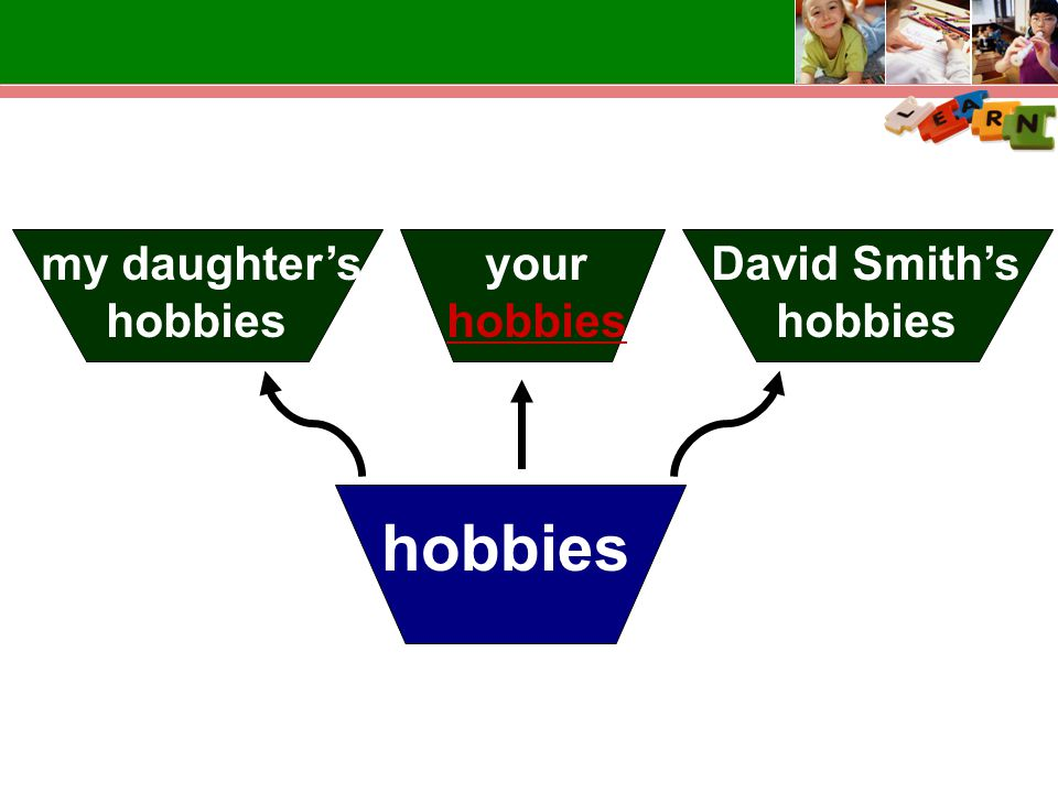 hobbies my daughter's hobbies your hobbies David Smith's hobbies
