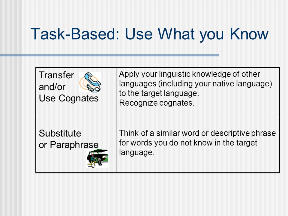 Task-Based: Use What you Know Transfer and/or Use Cognates Apply your linguistic knowledge of other languages (including your native language) to the target language.