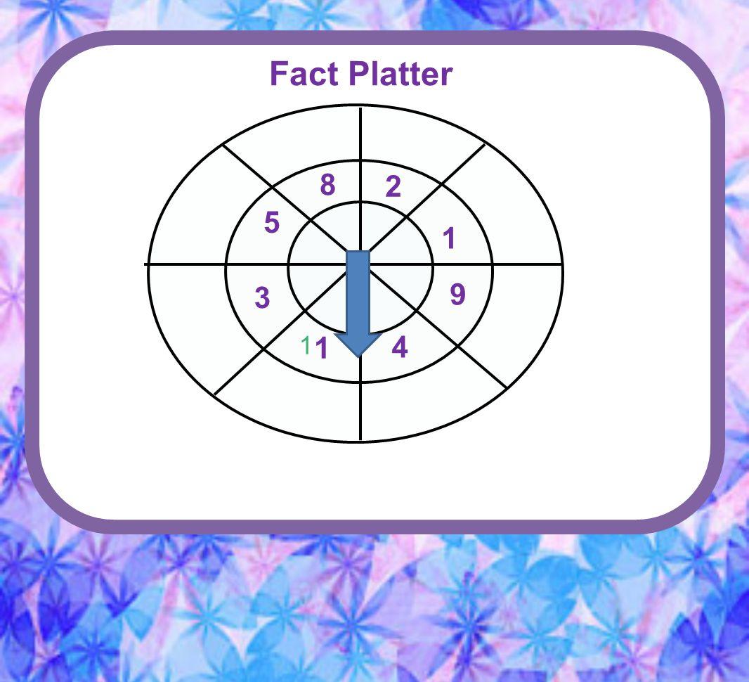 4 8 9 2 1 3 1 5 1 Fact Platter