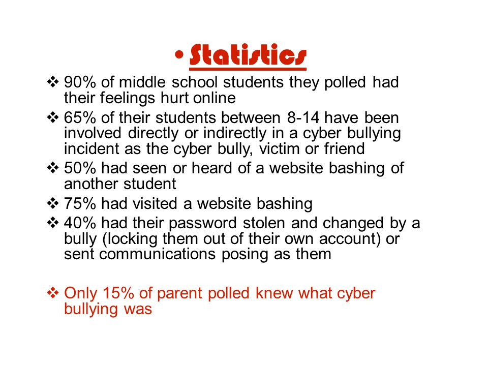 Statistics  90% of middle school students they polled had their feelings hurt online  65% of their students between 8-14 have been involved directly or indirectly in a cyber bullying incident as the cyber bully, victim or friend  50% had seen or heard of a website bashing of another student  75% had visited a website bashing  40% had their password stolen and changed by a bully (locking them out of their own account) or sent communications posing as them  Only 15% of parent polled knew what cyber bullying was