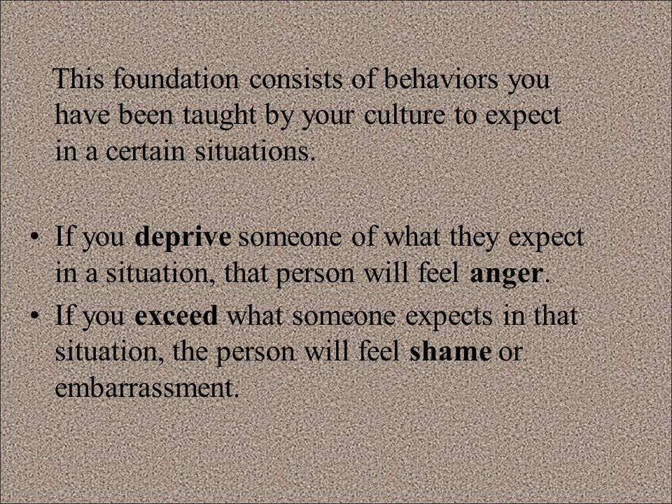This foundation consists of behaviors you have been taught by your culture to expect in a certain situations.