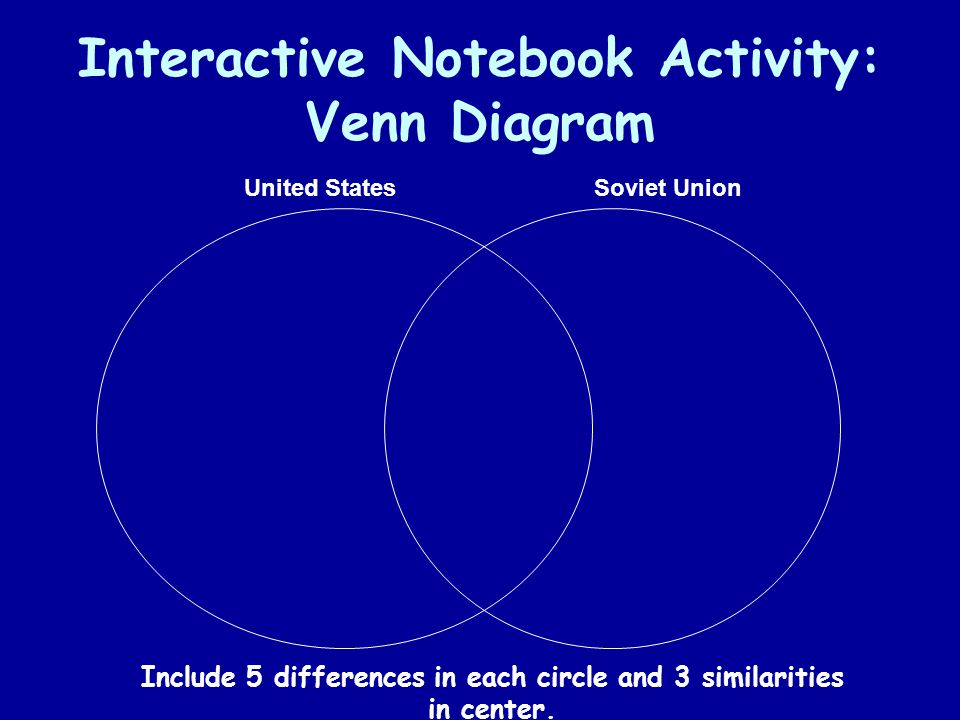Interactive Notebook Activity: Venn Diagram United StatesSoviet Union Include 5 differences in each circle and 3 similarities in center.