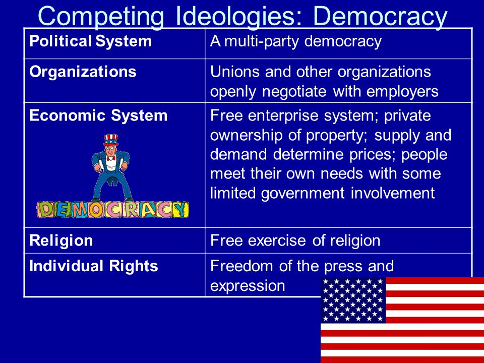 Competing Ideologies: Democracy Political SystemA multi-party democracy OrganizationsUnions and other organizations openly negotiate with employers Ec