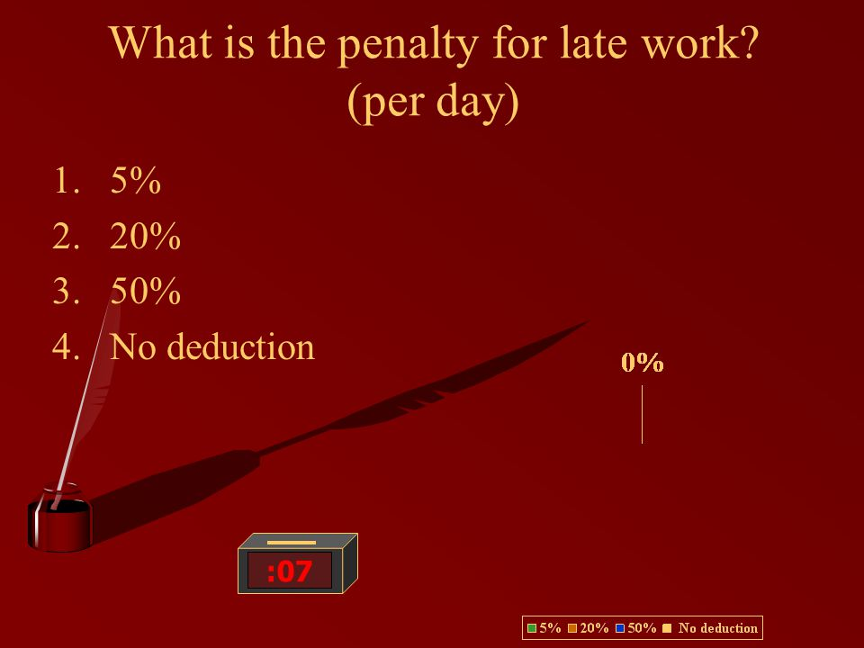 What is the penalty for late work (per day) 1.5% 2.20% 3.50% 4.No deduction :07