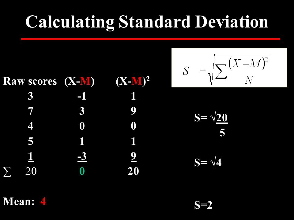 Calculating Standard Deviation Raw scores 3 7 4 5 1 ∑ 20 Mean: 4 (X-M) 3 0 1 -3 0 S= √20 5 S= √4 S=2 (X-M) 2 1 9 0 1 9 20