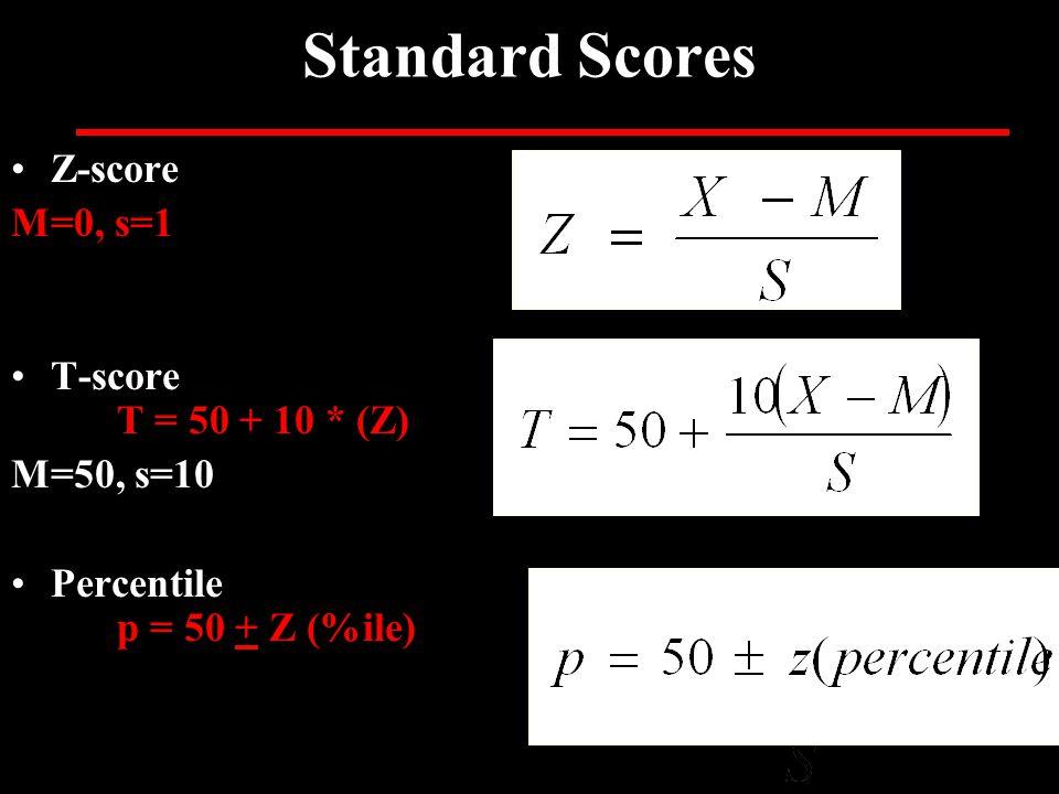 Standard Scores Z-score M=0, s=1 T-score T = 50 + 10 * (Z) M=50, s=10 Percentile p = 50 + Z (%ile)
