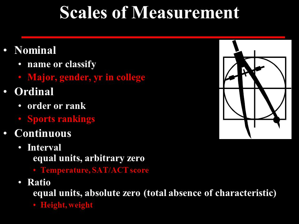 Scales of Measurement Nominal name or classify Major, gender, yr in college Ordinal order or rank Sports rankings Continuous Interval equal units, arbitrary zero Temperature, SAT/ACT score Ratio equal units, absolute zero (total absence of characteristic) Height, weight