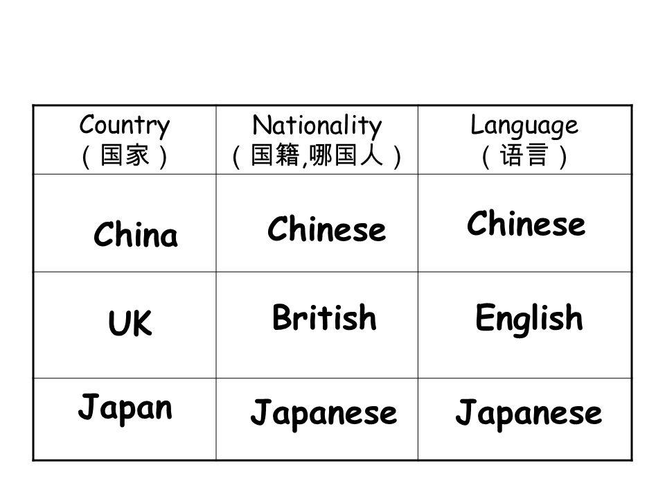 China 中国 Chinese 中国人,汉语 Japan 日本 Japanese 日本人,日语 the UK 英国 British 英国人 English 英语