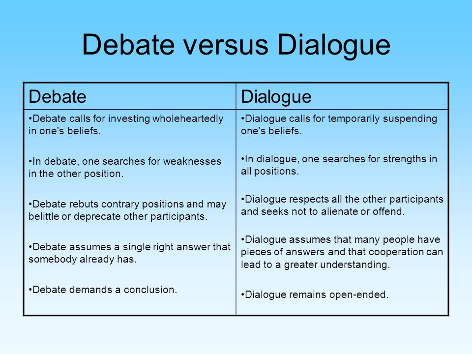 Debate versus Dialogue DebateDialogue Debate calls for investing wholeheartedly in one's beliefs. In debate, one searches for weaknesses in the other