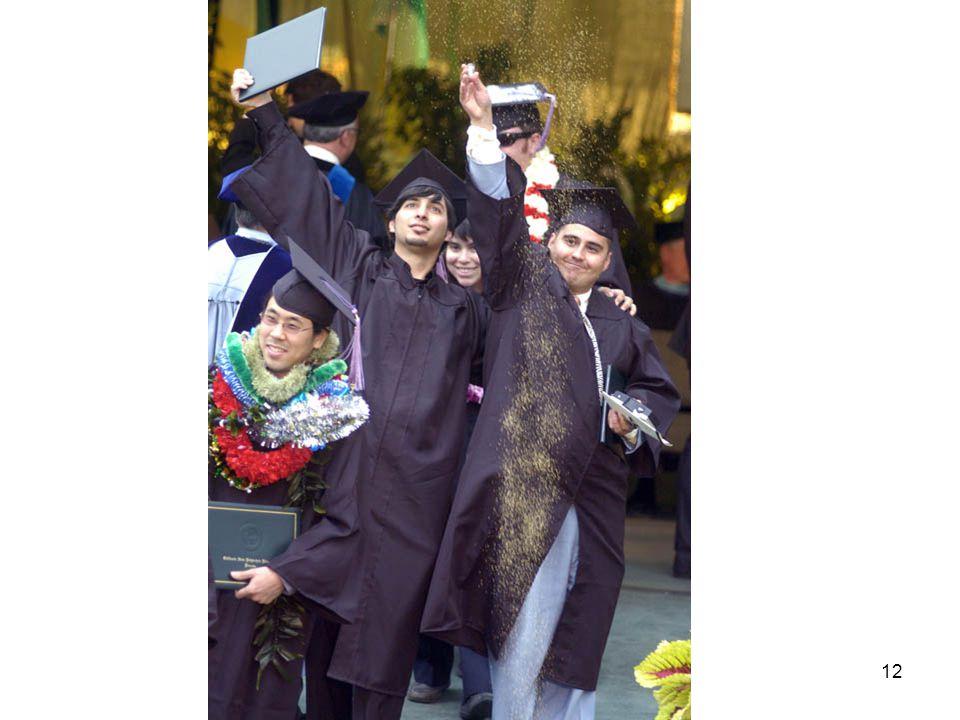 M. Karen Jogan Ph.D. kjogan@alb.edu Peru TESOL 2006 12