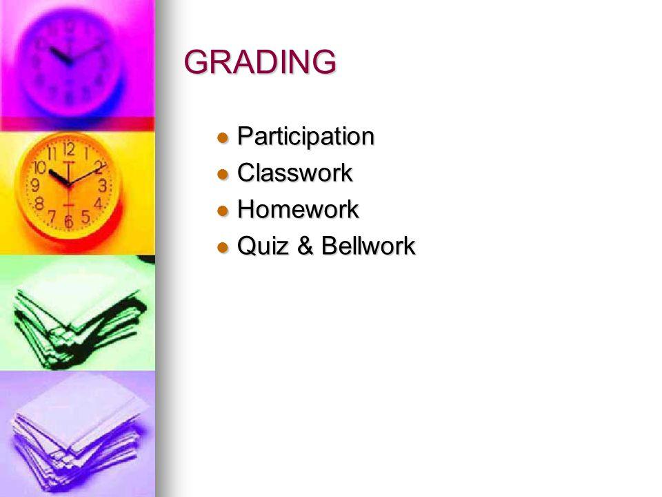 GRADING Participation Participation Classwork Classwork Homework Homework Quiz & Bellwork Quiz & Bellwork