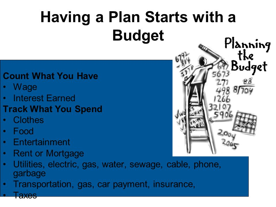 Having a Plan Starts with a Budget Count What You Have Wage Interest Earned Track What You Spend Clothes Food Entertainment Rent or Mortgage Utilities