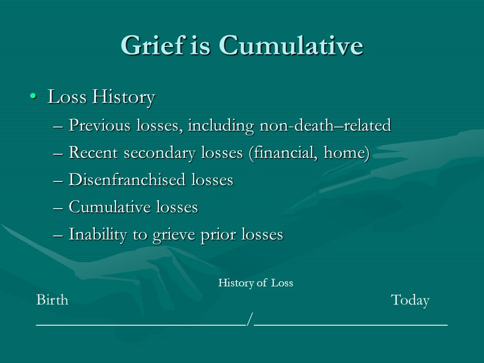 Grief is Cumulative Loss HistoryLoss History –Previous losses, including non-death–related –Recent secondary losses (financial, home) –Disenfranchised losses –Cumulative losses –Inability to grieve prior losses History of Loss Birth Today __________________________/________________________