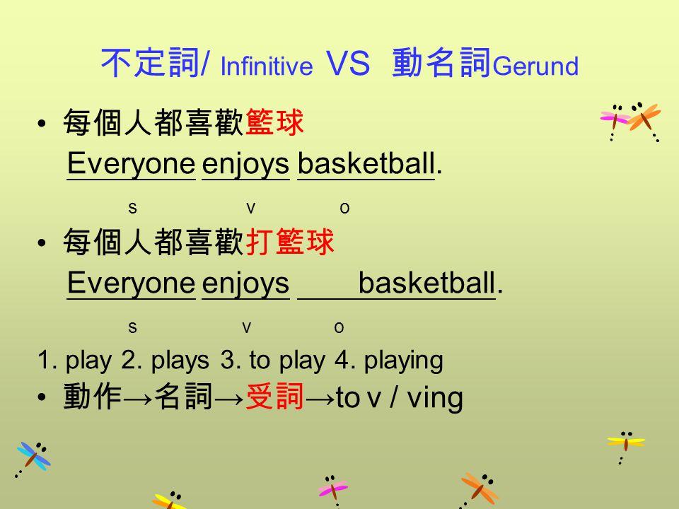 不定詞 / Infinitive VS 動名詞 Gerund 每個人都喜歡籃球 Everyone enjoys basketball. s v o 每個人都喜歡打籃球 Everyone enjoys basketball. s v o 1. play 2. plays 3. to play 4. p