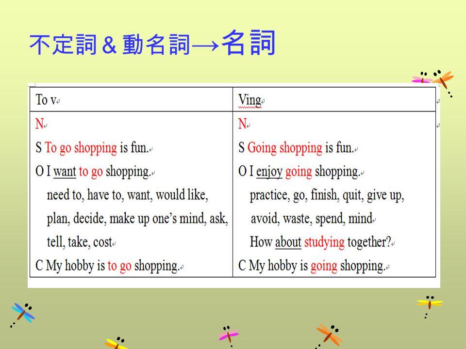 不定詞&動名詞 → 名詞