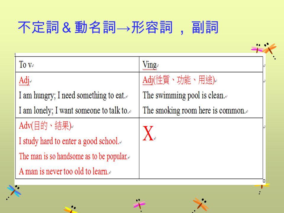 不定詞&動名詞 → 形容詞 , 副詞