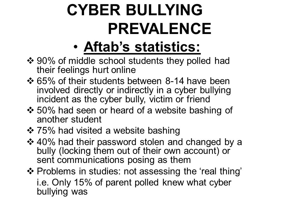 CYBER BULLYING PREVALENCE Aftab's statistics:  90% of middle school students they polled had their feelings hurt online  65% of their students between 8-14 have been involved directly or indirectly in a cyber bullying incident as the cyber bully, victim or friend  50% had seen or heard of a website bashing of another student  75% had visited a website bashing  40% had their password stolen and changed by a bully (locking them out of their own account) or sent communications posing as them  Problems in studies: not assessing the 'real thing' i.e.