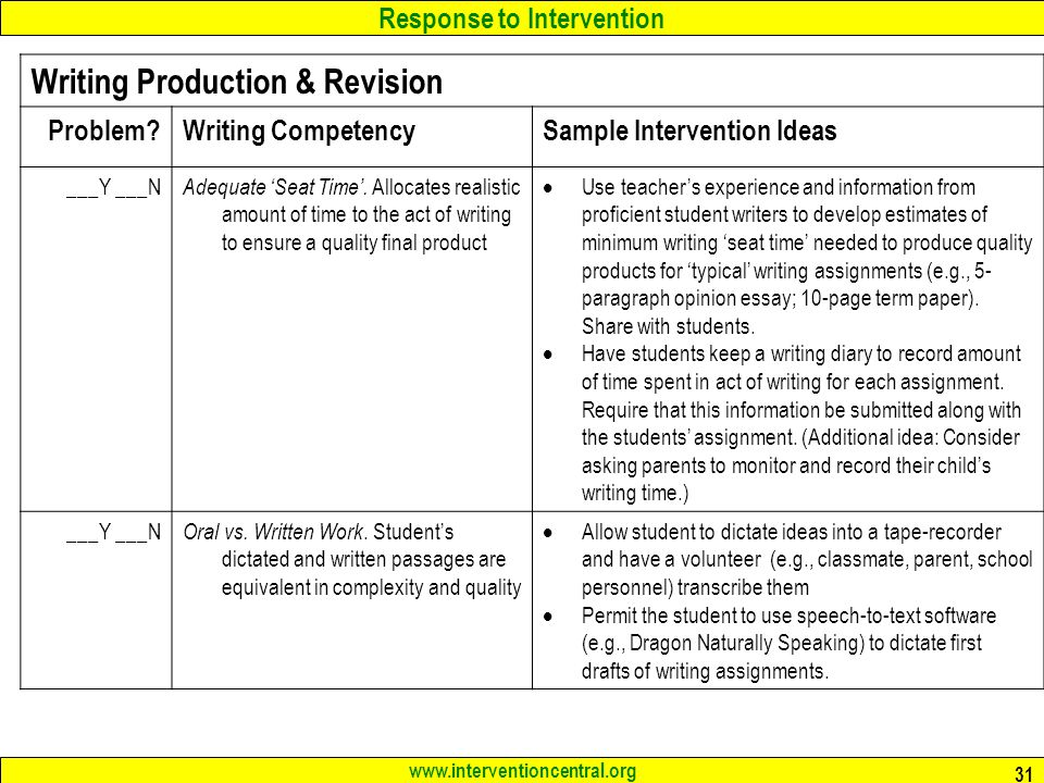 Response to Intervention www.interventioncentral.org 31 Writing Production & Revision Problem Writing CompetencySample Intervention Ideas ___Y ___N Adequate 'Seat Time'.