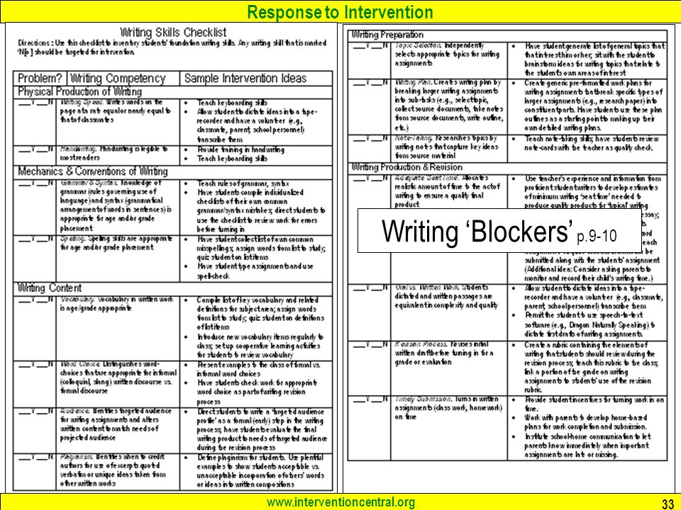 Response to Intervention www.interventioncentral.org 33 Writing 'Blockers' p.9-10