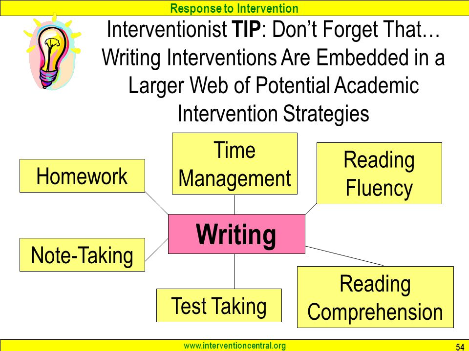 Response to Intervention www.interventioncentral.org 54 Interventionist TIP : Don't Forget That… Writing Interventions Are Embedded in a Larger Web of Potential Academic Intervention Strategies Writing HomeworkNote-Taking Reading Comprehension Reading Fluency Time Management Test Taking