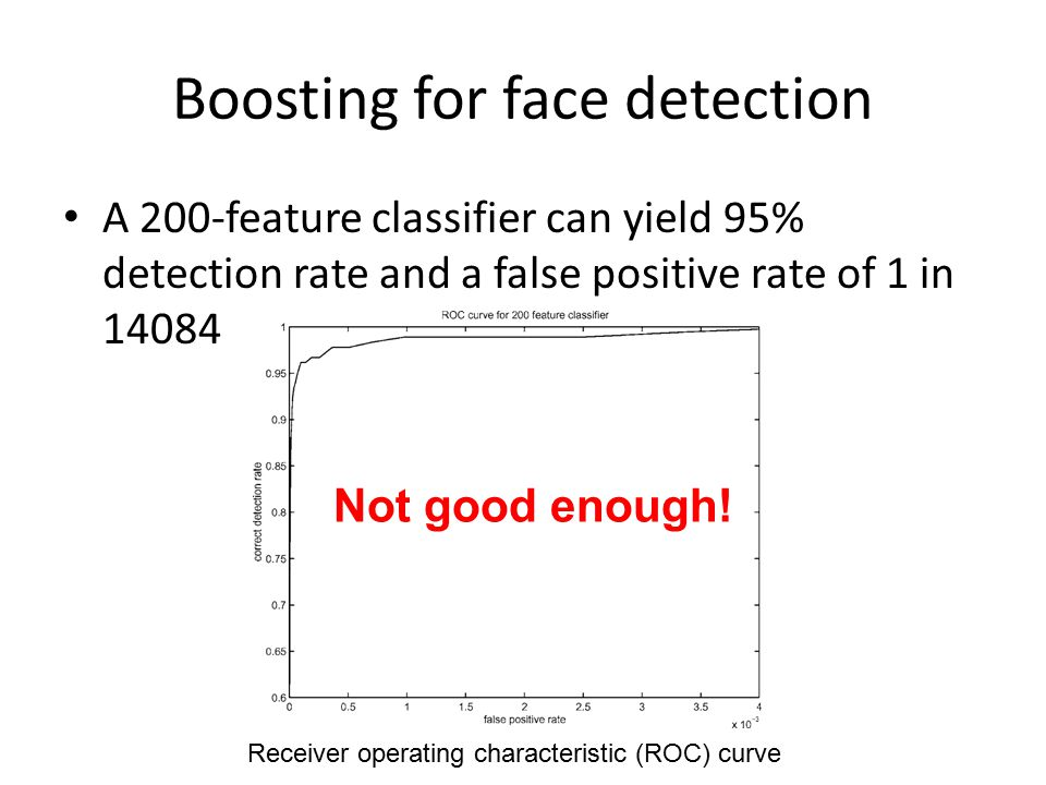 Boosting for face detection A 200-feature classifier can yield 95% detection rate and a false positive rate of 1 in 14084 Not good enough! Receiver op