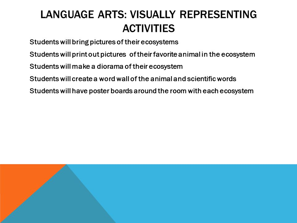 LANGUAGE ARTS: VISUALLY REPRESENTING ACTIVITIES Students will bring pictures of their ecosystems Students will print out pictures of their favorite an