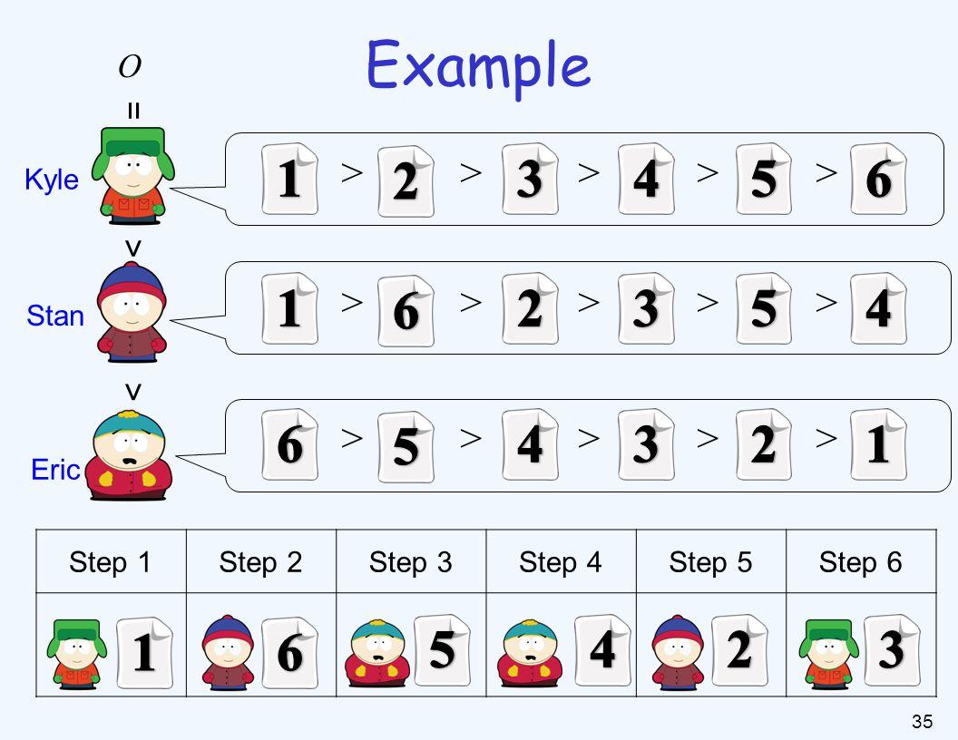 35 Example > > > > > O = > > Kyle Stan Eric Step 1Step 2Step 3Step 4Step 5Step 6