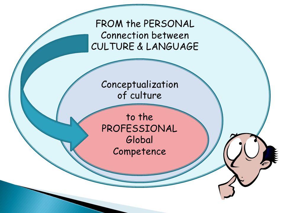 @PabloMuirhead @ACTFL muirheap@matc.edu http://losmuirhead.wikispaces.com