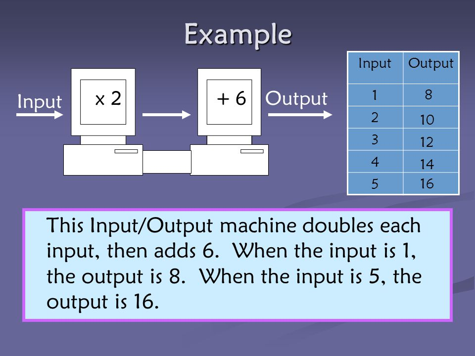 This time rewind….This table shows the input and output for this machine.