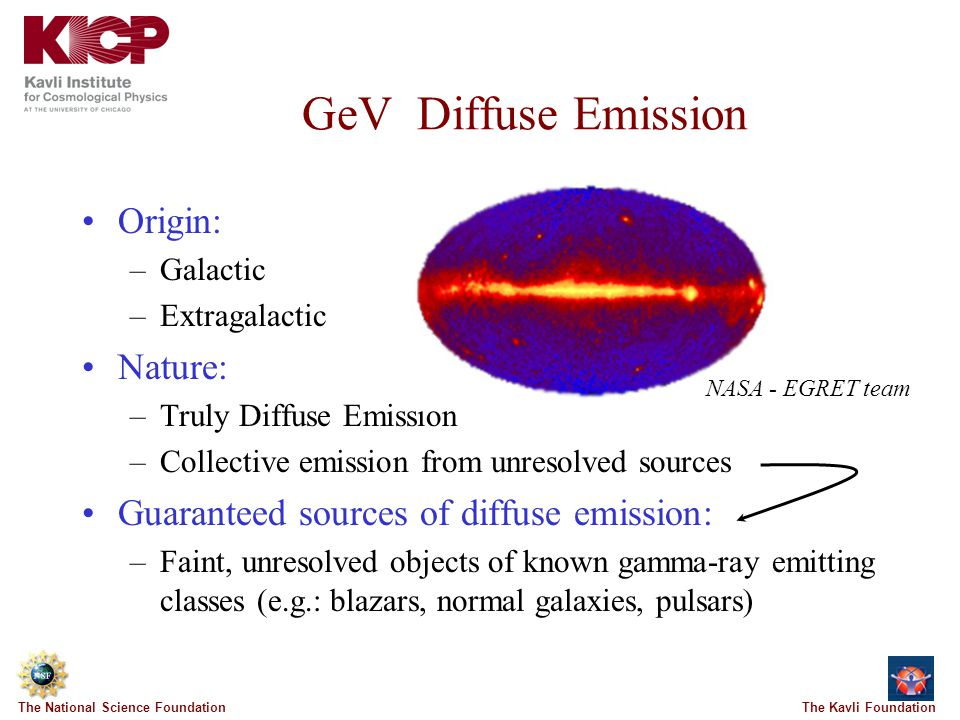 The Kavli FoundationThe National Science Foundation GeV Diffuse Emission Origin: –Galactic –Extragalactic Nature: –Truly Diffuse Emission –Collective emission from unresolved sources Guaranteed sources of diffuse emission: –Faint, unresolved objects of known gamma-ray emitting classes (e.g.: blazars, normal galaxies, pulsars) NASA - EGRET team