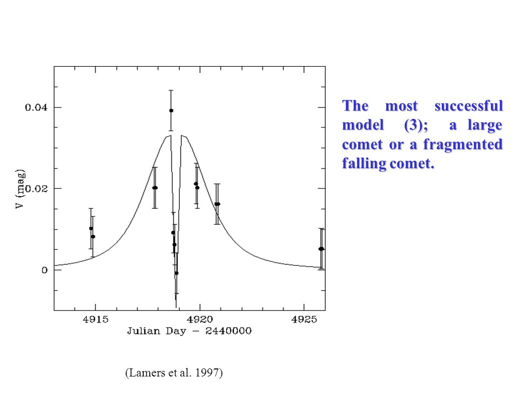 (Galland et al. 2005) Result of a radial velocity survey of the β Pict star