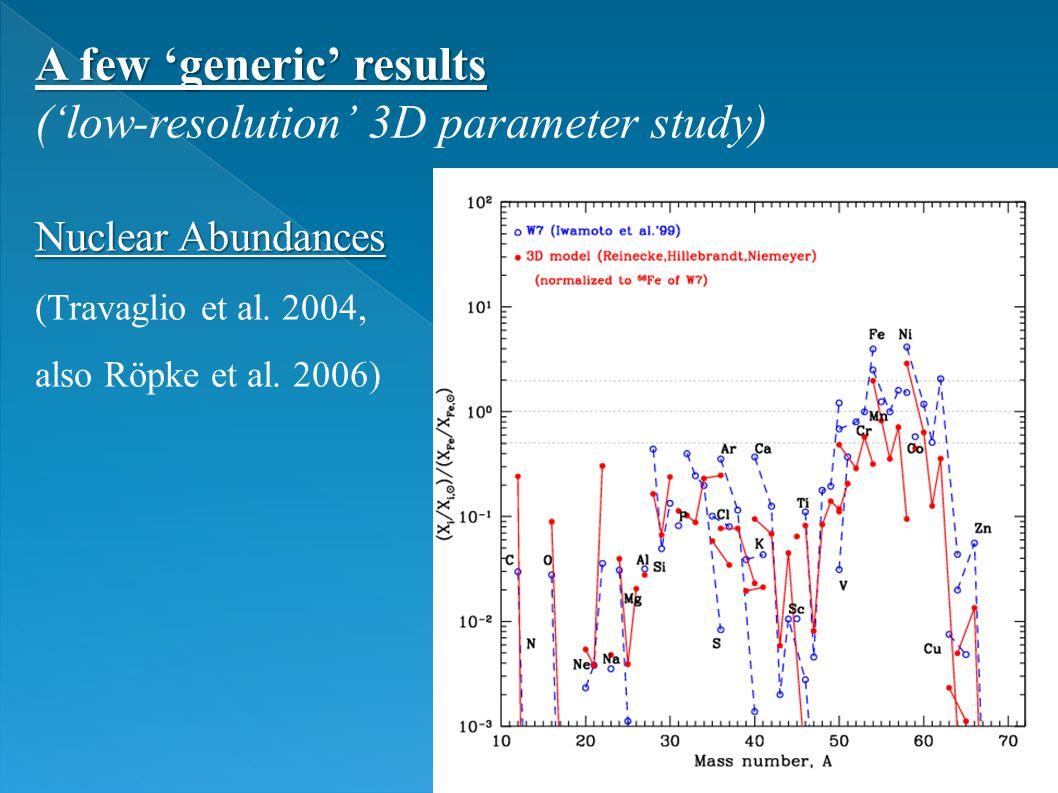 A few 'generic' results A few 'generic' results ('low-resolution' 3D parameter study) Nuclear Abundances (Travaglio et al.