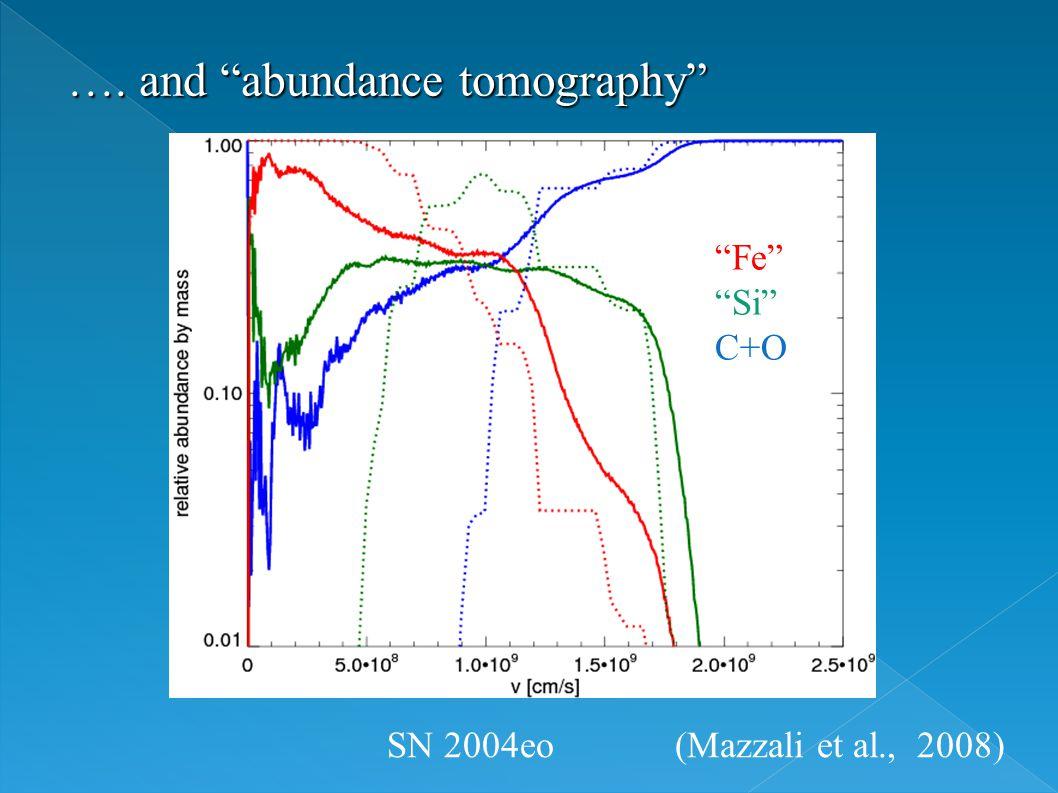 SN 2004eo (Mazzali et al., 2008) …. and abundance tomography Fe Si C+O