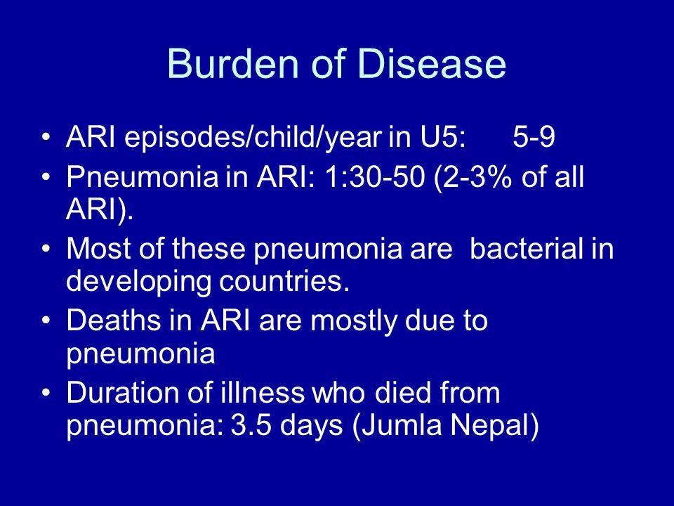 Burden of Disease ARI episodes/child/year in U5: 5-9 Pneumonia in ARI: 1:30-50 (2-3% of all ARI).