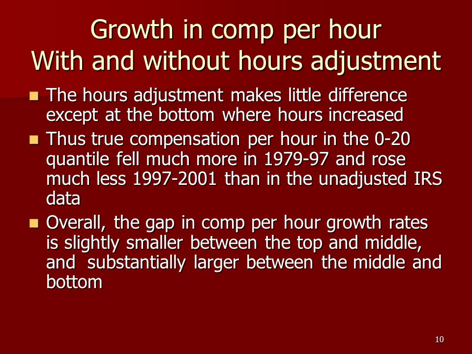 10 Growth in comp per hour With and without hours adjustment The hours adjustment makes little difference except at the bottom where hours increased T