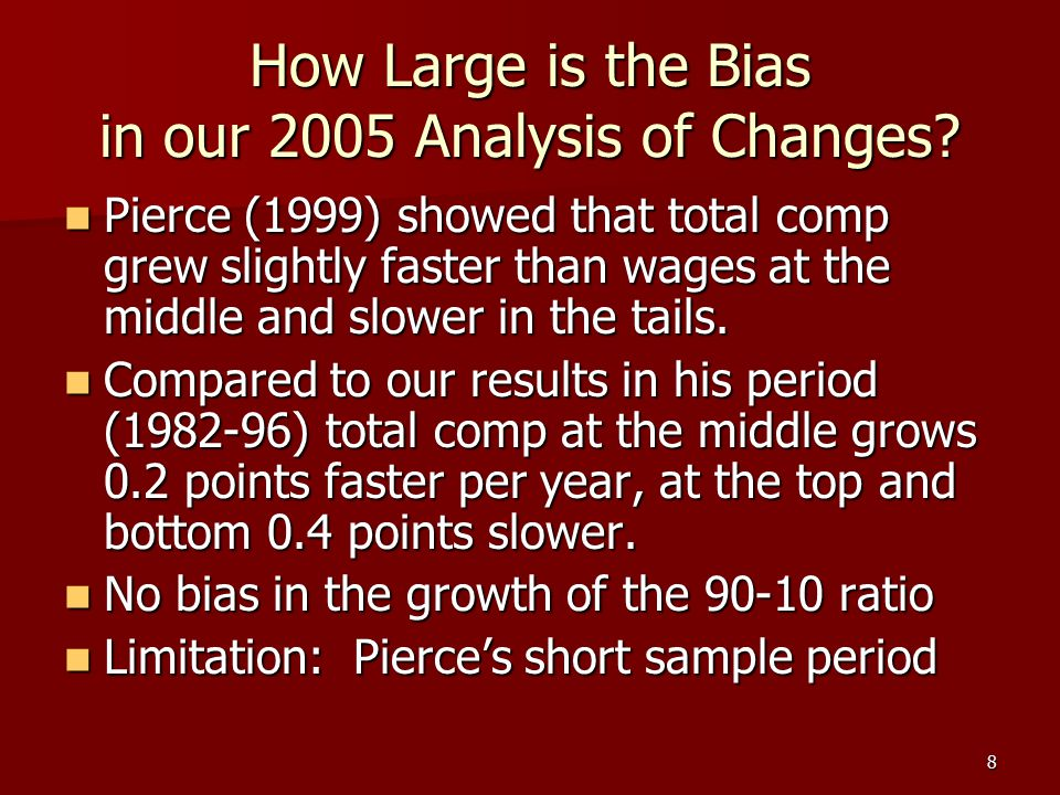 29 Remaining Unanswered Questions, Here We Start on Next Draft Gabaix-Landier hypothesis about exec pay mirroring increases in market cap Gabaix-Landier hypothesis about exec pay mirroring increases in market cap –Doesn't work for 1970-2005 in US –Works in wrong direction 1940-1970 in US –Hardly works at all EU vs.
