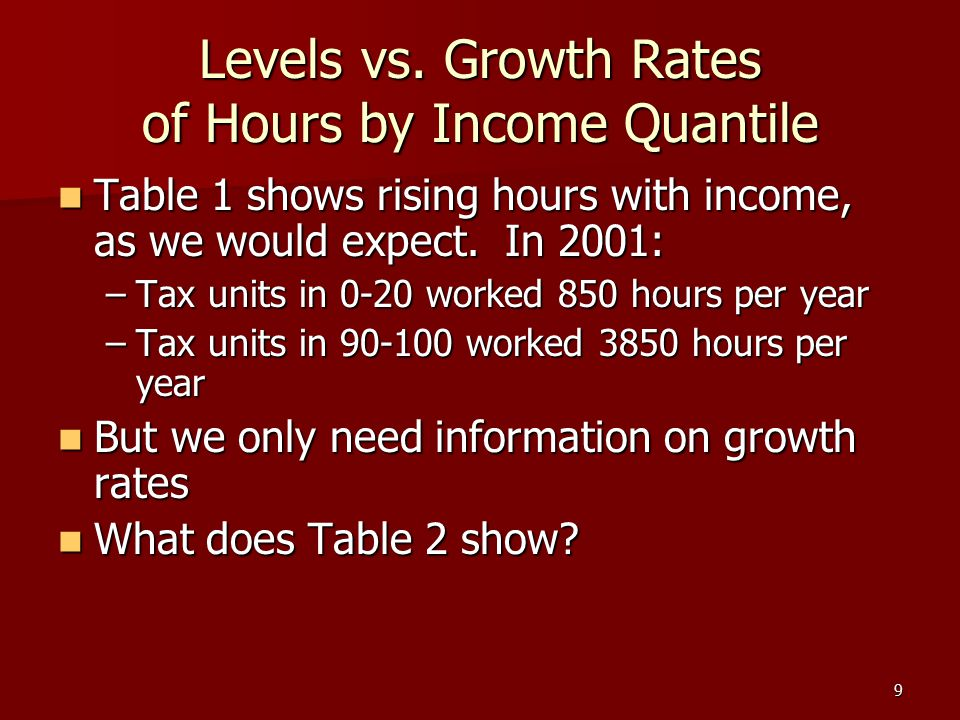 9 Levels vs. Growth Rates of Hours by Income Quantile Table 1 shows rising hours with income, as we would expect. In 2001: Table 1 shows rising hours