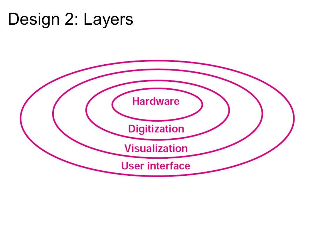 Design 2: Layers
