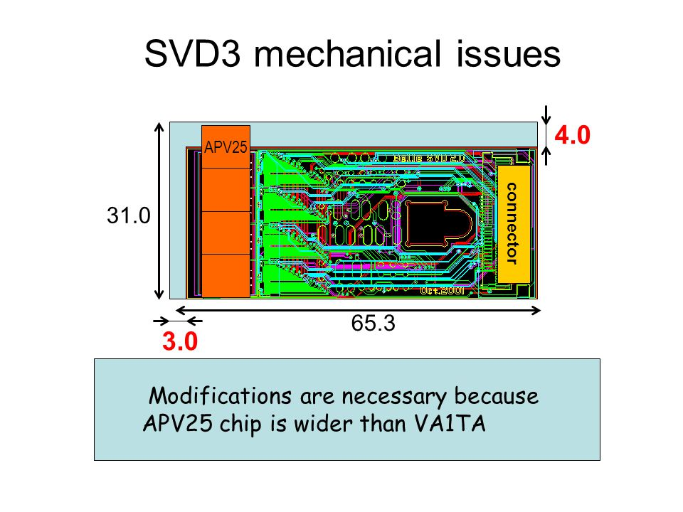SVD3 mechanical issues connector APV25 65.3 31.0 3.0 4.0 Modifications are necessary because APV25 chip is wider than VA1TA