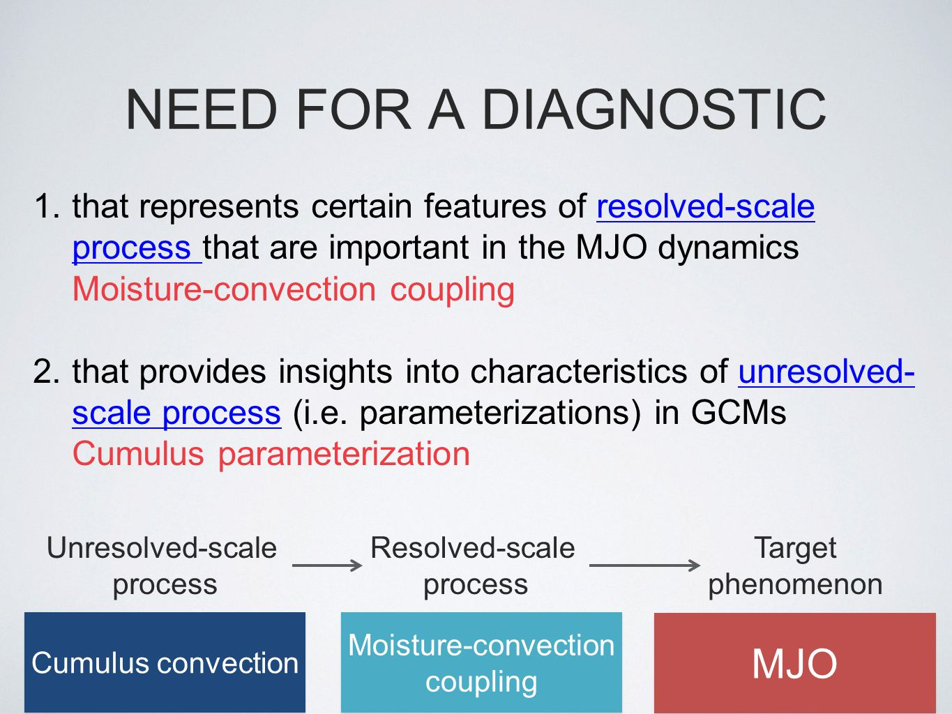 NEED FOR A DIAGNOSTIC 1.that represents certain features of resolved-scale process that are important in the MJO dynamics Moisture-convection coupling 2.that provides insights into characteristics of unresolved- scale process (i.e.