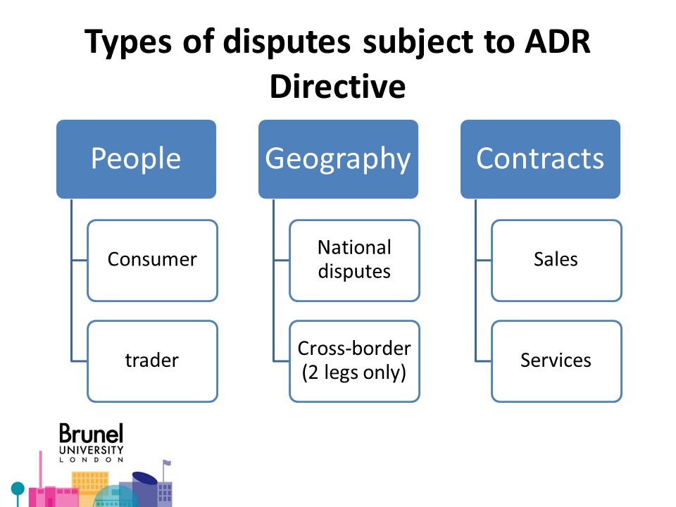Types of disputes subject to ADR Directive People Consumertrader Geography National disputes Cross-border (2 legs only) Contracts SalesServices