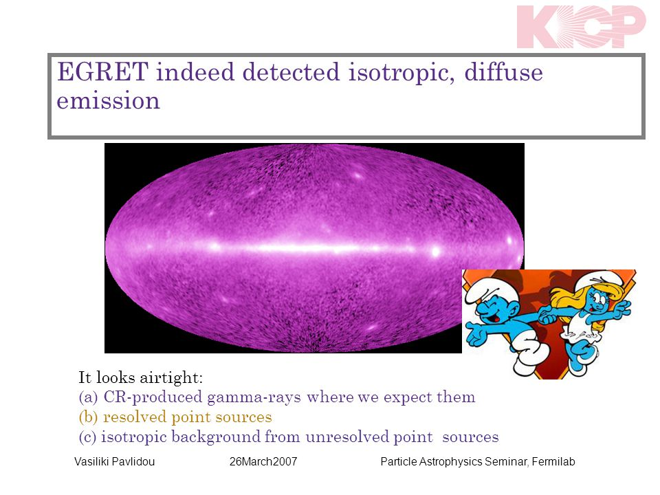 Vasiliki Pavlidou 26March2007 Particle Astrophysics Seminar, Fermilab EGRET indeed detected isotropic, diffuse emission It looks airtight: (a) CR-produced gamma-rays where we expect them (b) resolved point sources (c) isotropic background from unresolved point sources