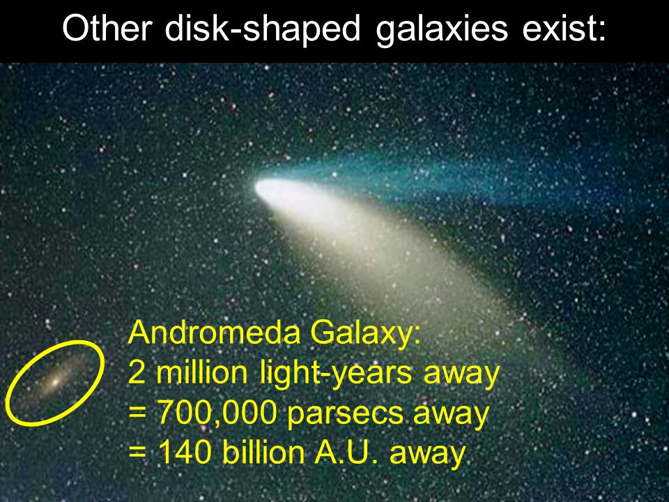 Andromeda Galaxy: 2 million light-years away = 700,000 parsecs away = 140 billion A.U.