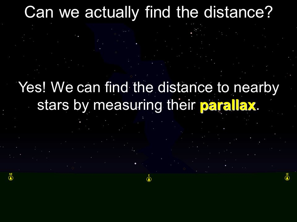 At a distance d from the star, the luminosity L is spread over an area 4 π r 2.