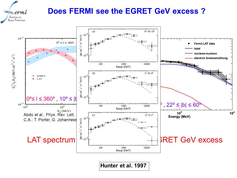 Does FERMI see the EGRET GeV excess . Abdo et al., Phys.