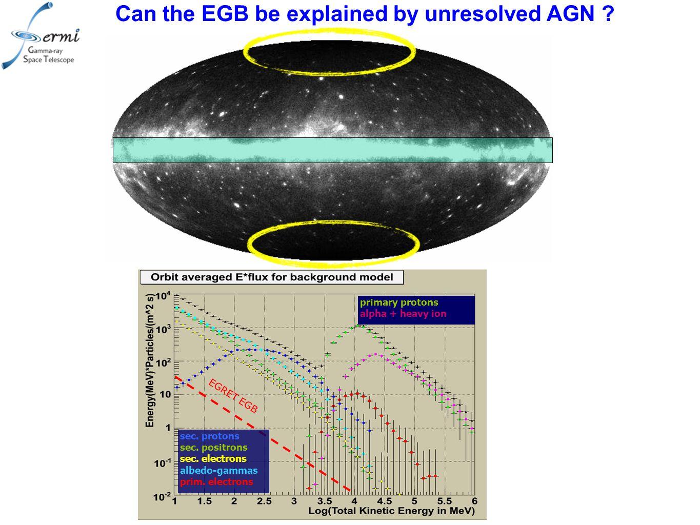 primary protons alpha + heavy ion EGRET EGB sec. protons sec.